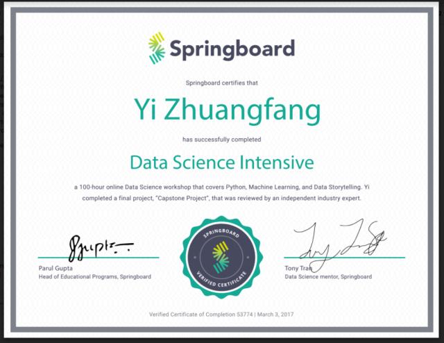 Springboard_certificate